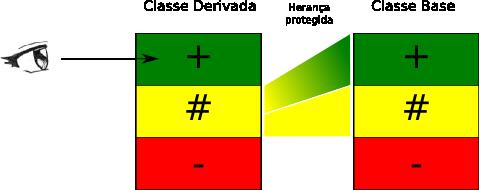 tiposdeheranca03