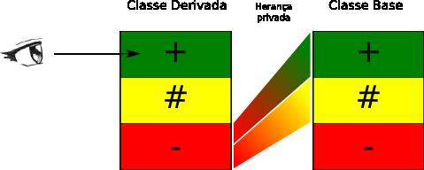 tiposdeheranca04