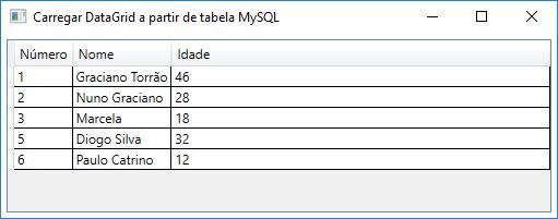 datagridmysql01